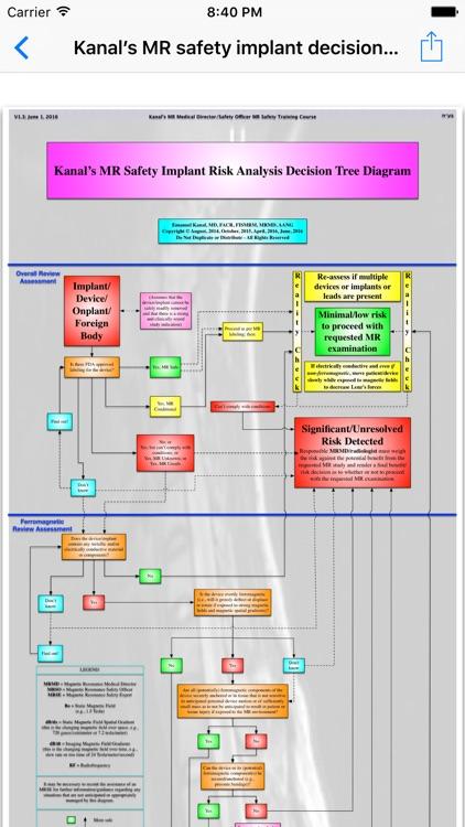 Kanal's MR Risk Assessment screenshot-4