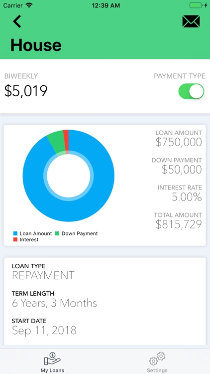 Loan Calculator - Loan Calc +