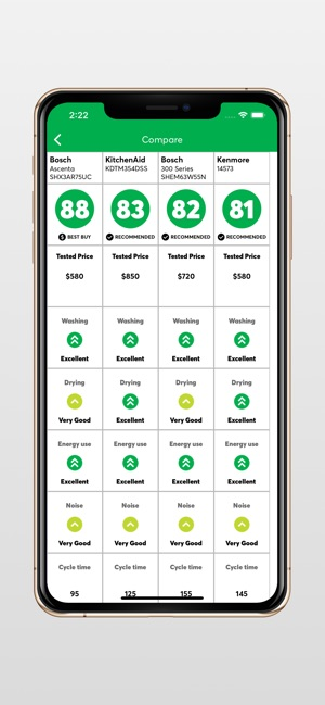Ratings By Consumer Reports 4