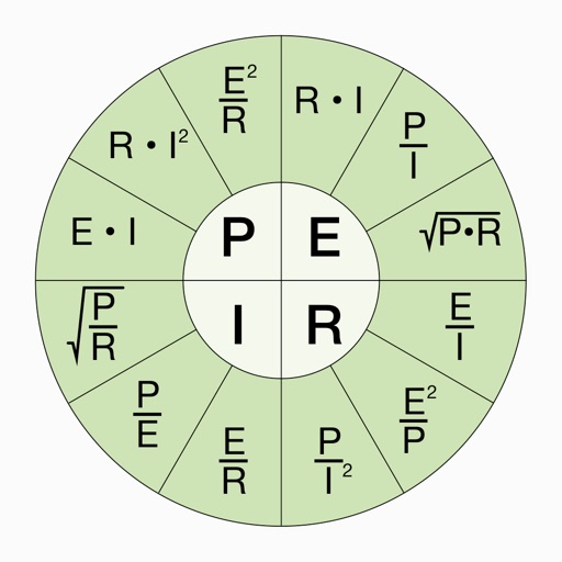 PIER: Ohm's Law Calculator