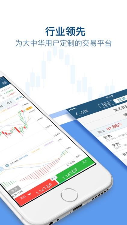 黄金交易-全球活跃贵金属投资平台