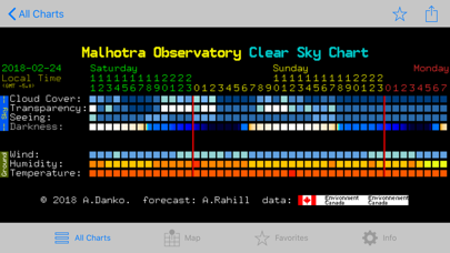 iCSC: Clear Sky Chart Viewerのおすすめ画像5