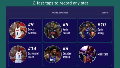 Easy Stats for Basketball