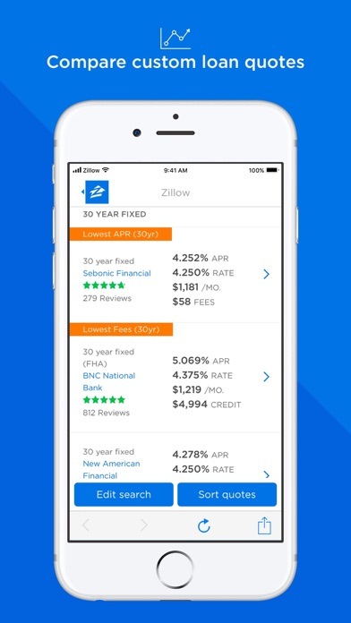 Mortgage by Zillow-3