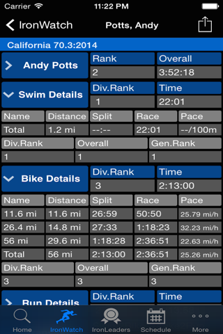 IronMobile - Ironman Tracker screenshot 4
