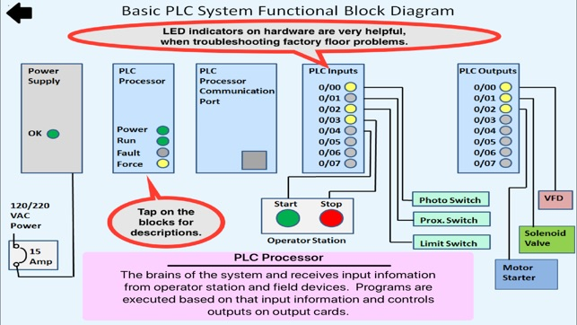 PLC Simulator, PLC Trainer on the App Store
