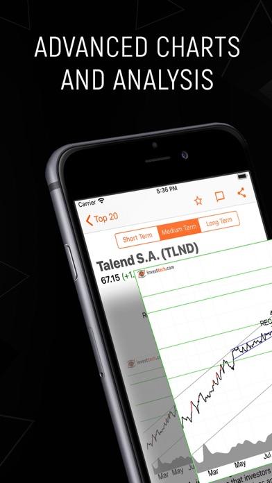 Investtech Stocks Analysis App review screenshots