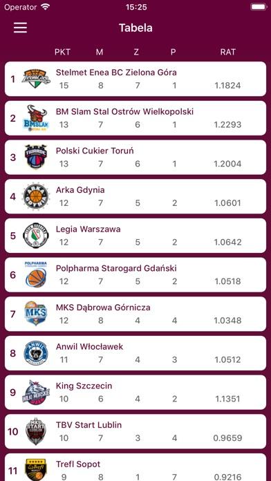 Screenshot for Energa Basket Liga in United States App Store