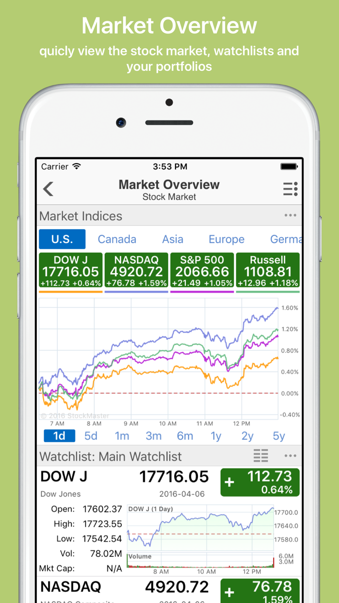 Stock Master: realtime stocks Screenshot