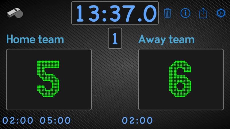 Ultimate Scoreboard