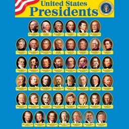 US Presidents Biography & Quiz