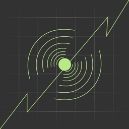BitTrader Crypto Signals