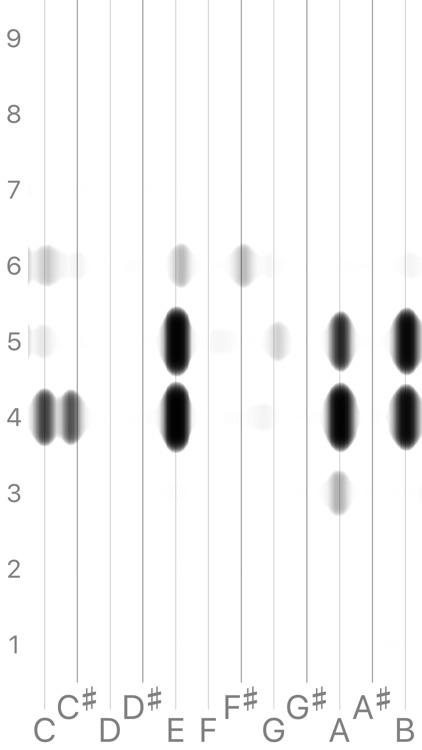Octaves Flat screenshot-6