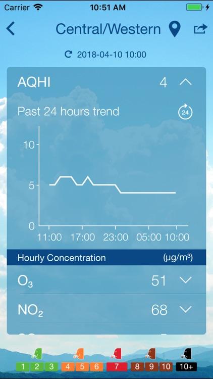 HK AQHI 香港空氣質素健康指數 screenshot-3