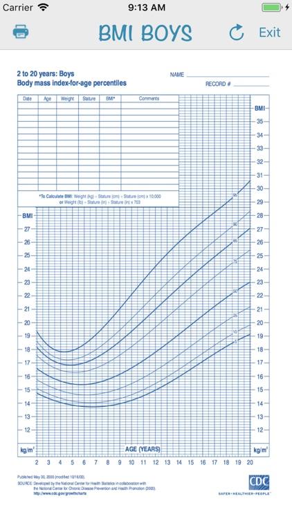 Body Mass Index 2018 (AIMapps)