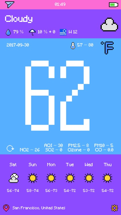 Pixel Weather - Forecast