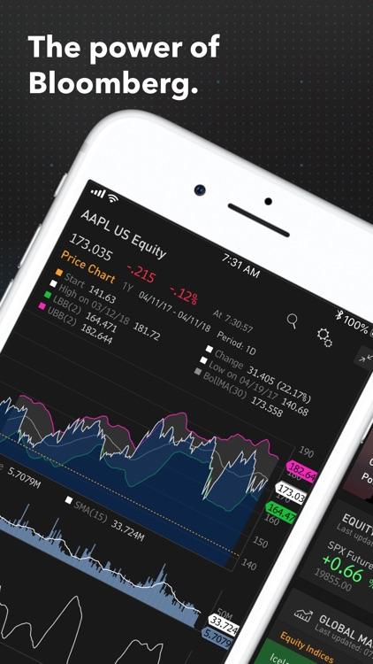 Ipadiphone App News And Reviews Appadvice