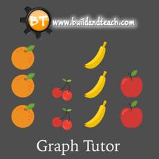 Activities of Graph Tutor