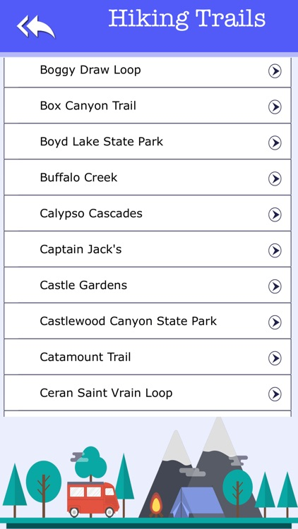 Campgrounds & Rv's In Colorado