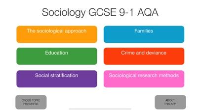 Sociology 9-1 GCSE AQA