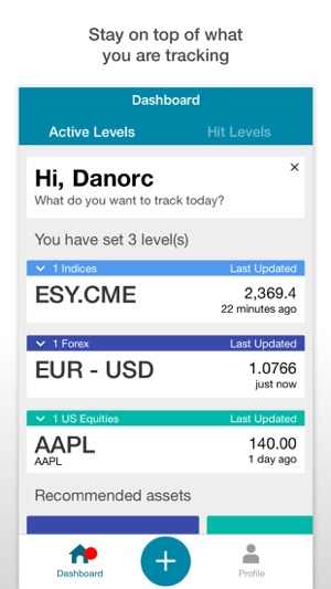 Call Levels - Market Assistant on the App Store