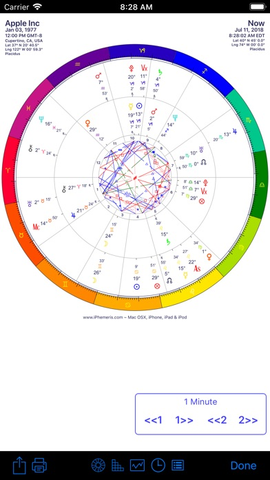 Iphemeris Astrology Charts review screenshots