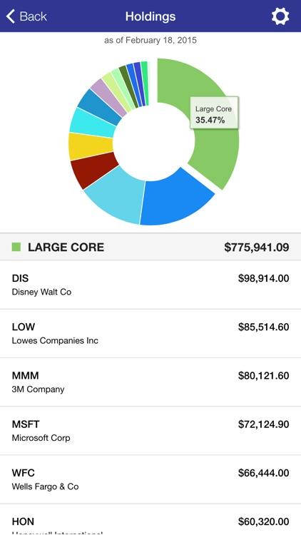 Robinson Value Management screenshot-3