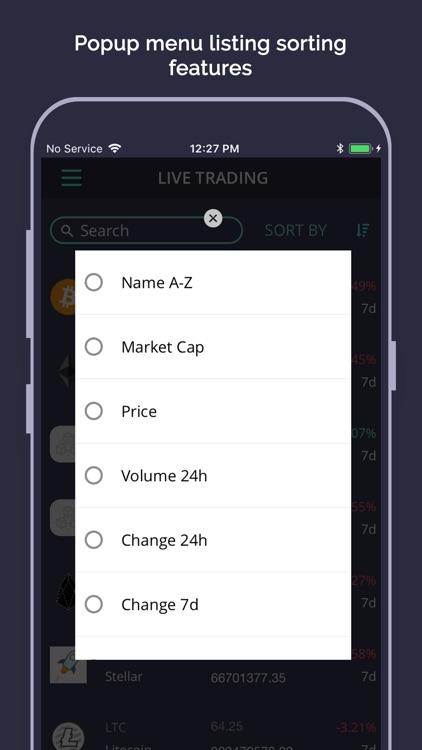 Cryptology - About Market
