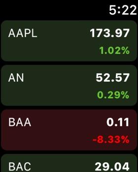 DAILY STOCKS: Stock Market Scans & Analysis screenshot 11