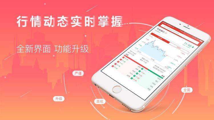 趋势线-股票配资App