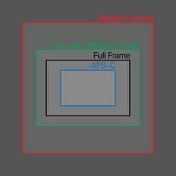 Lens equivalent calculator
