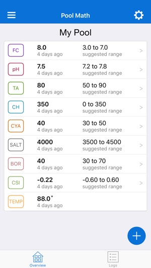 Pool math by troublefreepool on the app store - Chlorine calculator for swimming pools ...