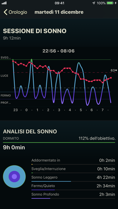 Screenshot for AutoSleep: Tracker per Watch in Italy App Store