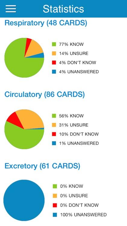 OAT Biology Cram Cards screenshot-3