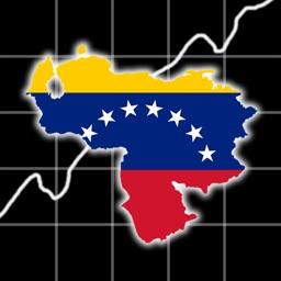 Venezuela Econ