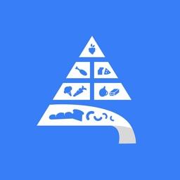 MyKeto: Ketogenic Diet Tracker