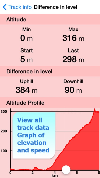 Cinque Terre Trails, Hiker GPS screenshot-2
