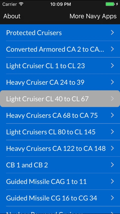 Cruisers of the US Navy