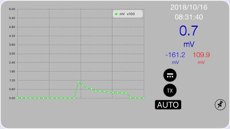 Maxwell Multimeters screenshot-5