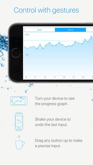 Screenshot for Watercheck in Czech Republic App Store