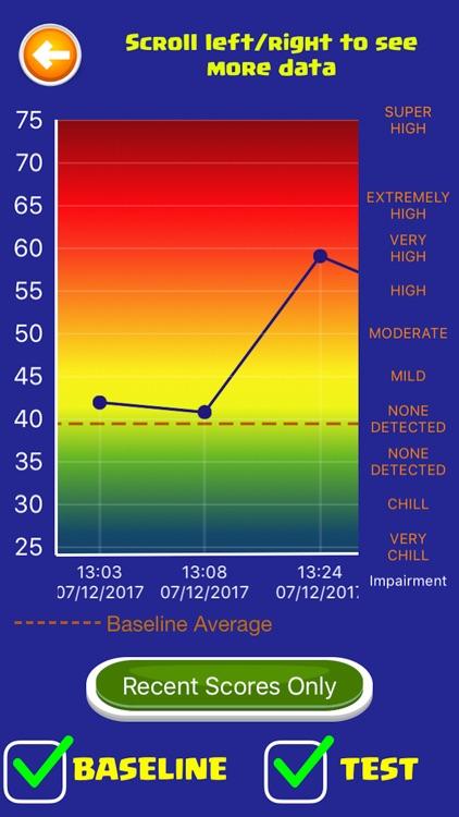 DRUID Impairment Evaluation screenshot-4