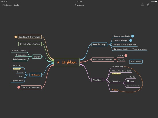 Lighten: Mind Mapping by XMind Screenshot