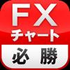FXチャート必勝手帳
