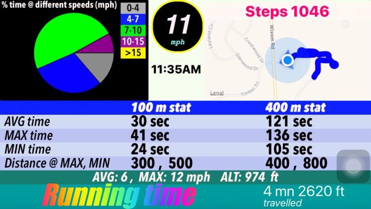 Nity AI dashcam + run timer