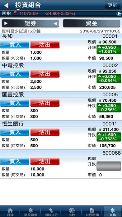 Sang Woo (Kirin) Securities屏幕截图3