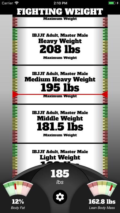 Fighting Weight 1