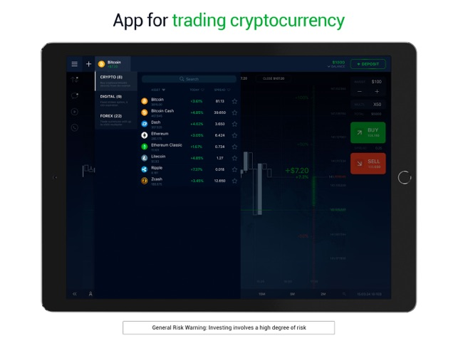 Ethereum trading charts