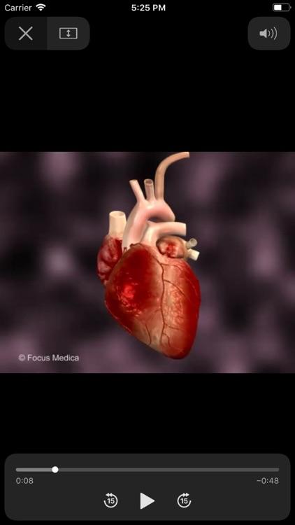 Cardiovascular Medicine screenshot-3