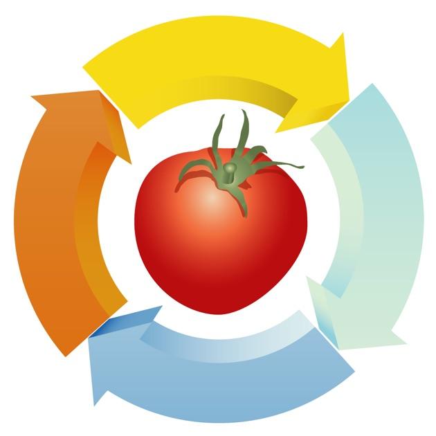 Ernæring™ i App Store