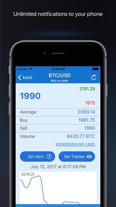 BTC bitcoin price alerts